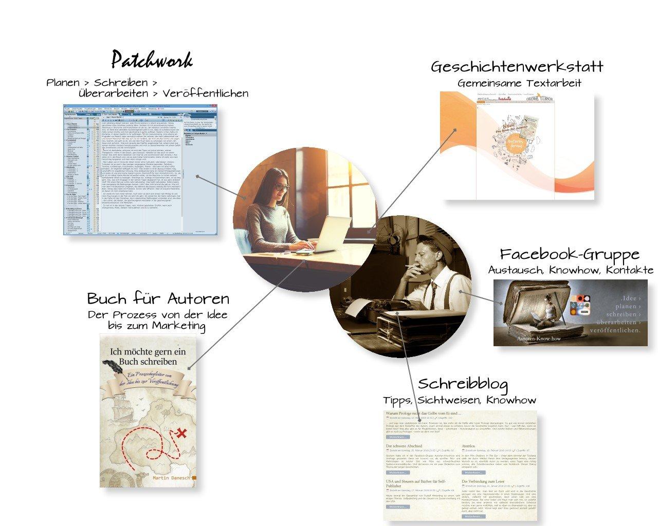 Gemütlich Schreibe Eine Buchvorlage Fotos - Beispielzusammenfassung ...